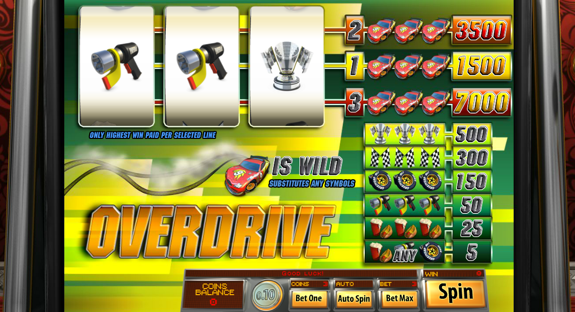Casino bonus codes blog